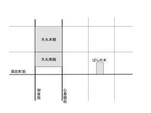 ばらの木マップ
